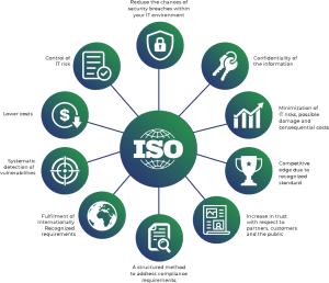 GoBright - ISO certified